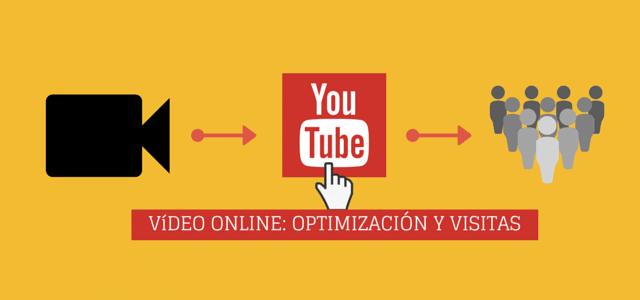 Cómo aumentar visitas de los vídeos online