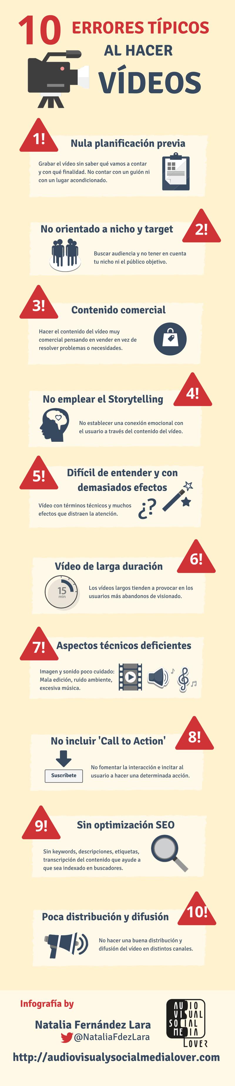 errores que no debes cometer al hacer vídeos (formato infografía)