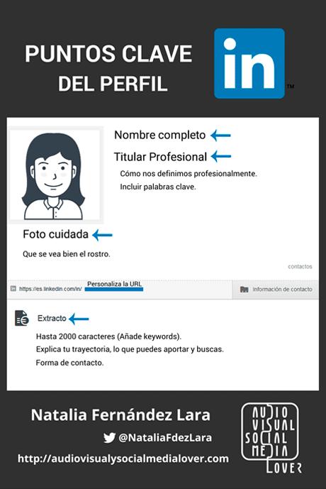 Puntos clave perfil de LinkedIn