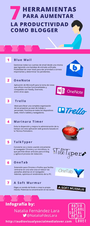 Infografía 7 Herramientas para incrementar la Productividad como Bloggers
