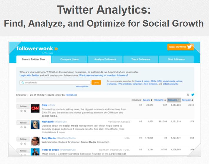 Followerwonk te ayuda a ganar seguidores en Twitter: encuentra, analiza y optimiza tu crecimiento
