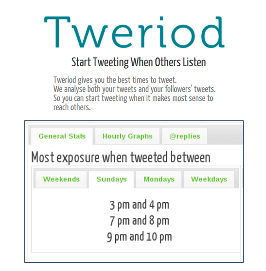 Averigua con la herramienta Tweriod tus mejores horas para tuitear