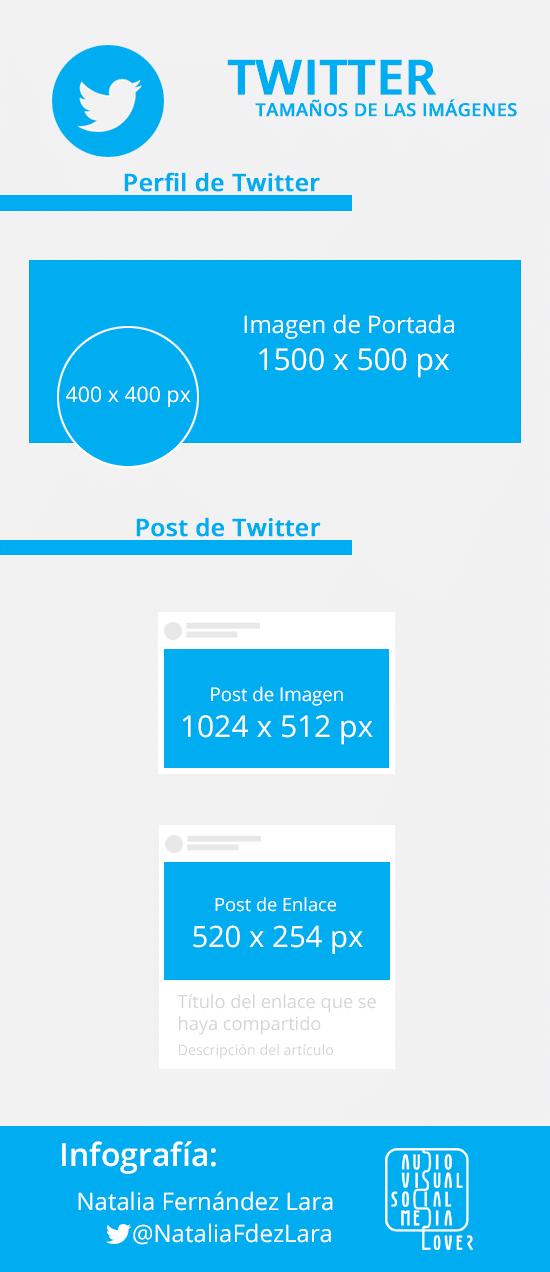 Medidas de imágenes en Twitter (año 2017)