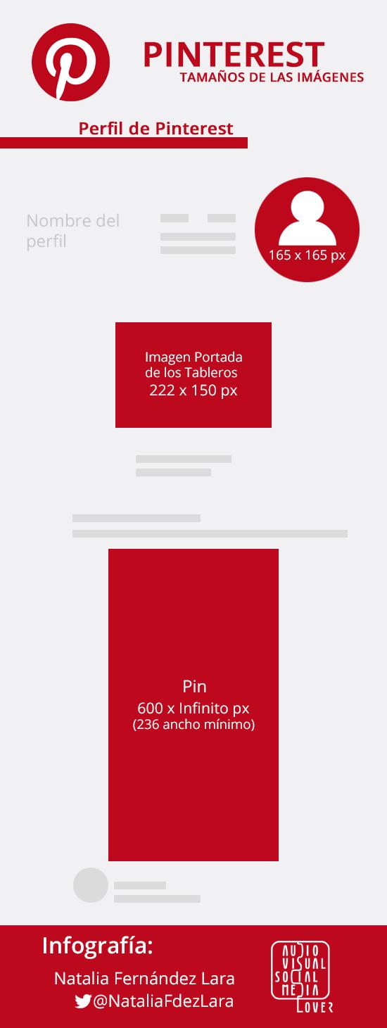 Medidas de imágenes en Pinterest (año 2020)