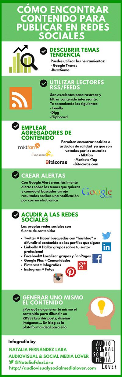 Formas de encontrar contenido para tus redes sociales (formato infografía)